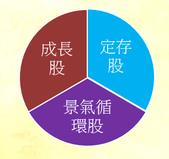 成功大學66級統計系同學:股性 1060212.png