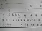 溫姓大族譜:DSCN7722