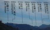 成功大學66級統計系同學:大壩DSCN9573-1.jpg