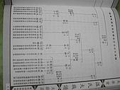 溫姓大族譜:溫氏宗親淵源概略圖2