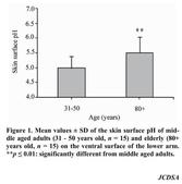 護膚保養:酸鹼值1.jpg