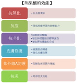 護膚保養:熊果酸 19.jpg