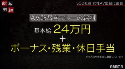 「當AV導演」早稻田女學霸畢業,全天拍攝16小時不停歇!
