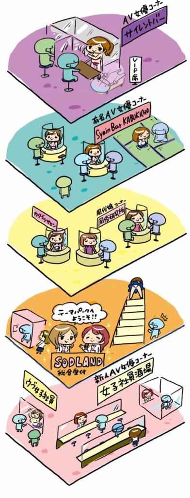 「SOD Land成人樂園」日本AV公司推群交聖地?可與女優近距離互動!