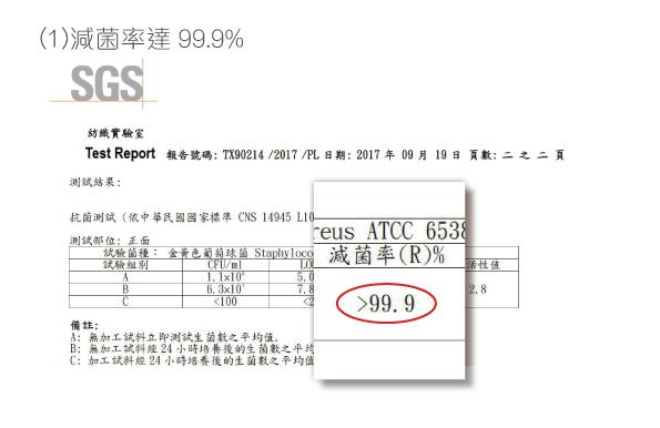 坐墊:減菌率99.9%.JPG