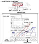 審驗技術:圖17-6 設計範例(三)補充說明01_20091118