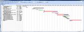 全區電腦連線作業:電信設備審驗新系統驗收進度管制_20100526