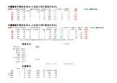 EL3600:附件四-審查審驗作業成本(依A_E各級分別計算每件成本)_頁面_2.jpg