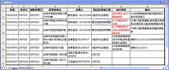 送審案件細目_Sample:送審案件細目_Sample_24_第1次現場審驗_審驗排程