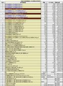 :電子檔書目_20111229
