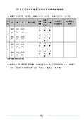 技師教育訓練:10908282-研討會-109電信教育訓練報名表_頁面_4.jpg
