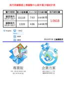 全區電腦連線作業:KH2審驗處上傳審驗中心案件統計表_20130718