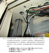 :管內佈放各式電纜 的截面積