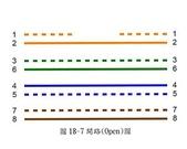 EL3600新規範_送審驗時應繳之各項表格及照片:25_FIG18-7開路(Open)圖.jpg