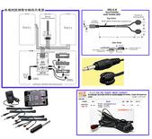 祥安技師事務所:遙控總合操作示意圖_20080411