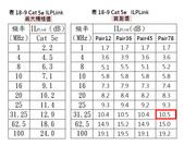 竣工檢測:06_Cat5e檢測報告案例_說明.jpg
