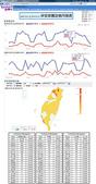 祥安技師事務所:祥安部落格訪客月報表_200912~201001