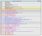 技術小組會議:新審驗作業系統驗收時程詳表_P1.jpg