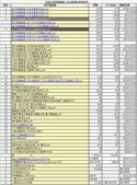 :電子檔書目_20111011
