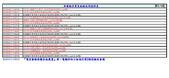 全區電腦連線作業:新審驗作業系統驗收時程詳表_P4
