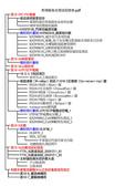 祥安技師事務所:新規範各式測試紀錄表_目錄