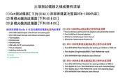 祥安技師事務所:DTX1200-Cat線及光纜測試器