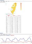 祥安技師事務所:祥安部落格訪客月報表_2010-4月