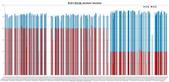 :單車行程紀錄_20110101~20121014