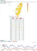 祥安技師事務所:祥安部落格訪客月報表_2010-3月