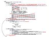 審驗技術:F02_審查修正