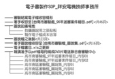 祥安技師事務所:電子書製作SOP_祥安電機技師事務所