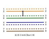 EL3600新規範_送審驗時應繳之各項表格及照片:21_FIG18-3短路(Short)圖.jpg