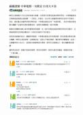 新聞&剪報:蘇蘅證實 中華電想一次降足 台哥大不肯_20120509