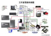 :工作室電腦結線圖_20110408