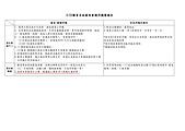 EL3600:附件二-0322圖資系統問題彙總表.jpg