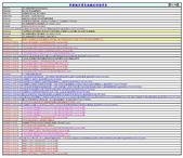 全區電腦連線作業:新審驗作業系統驗收時程詳表_P1