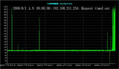 服務:20060801am_VPN電路異常_T18雲林縣齡琨.jpg