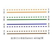 EL3600新規範_送審驗時應繳之各項表格及照片:20_接腳連線(Wire Map)測試-FIG1