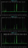 EL3600:20060614_VPN電路異常.jpg