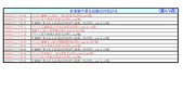 技術小組會議:新審驗作業系統驗收時程詳表_P4.jpg