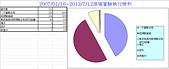 EL3600:現場審驗執行情形_20120712.jpg