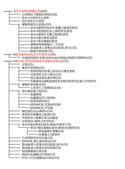 祥安技師事務所:申辦作業須知_目錄-3