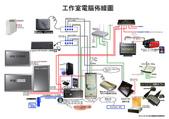祥安技師事務所:工作室電腦結線圖_20120430