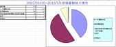 EL3600:現場審驗執行情形_20130701.jpg