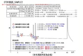 :OTDR測試實務_超過600M光纖_SAMPLE2_王冀翥繪製