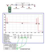 成大學生宿舍新建工程審驗實務觀摩活動:光纖測試_OTDR_RPT_01