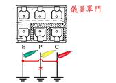 審驗技術:接地_儀器罩門