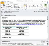 全區電腦連線作業:e_mail_中華電信網路查詢光世代升速通知_20110701
