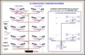 :TN1960143_2成大會館新建工程資訊網路系統架構圖說(宿舍)