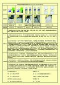 1-25說明書:中文說明書6.jpg